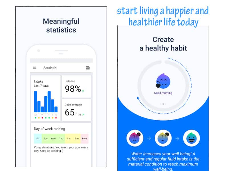 12 Useful Water Tracker Apps You Need on Your Phone